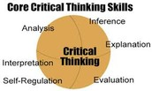 1)Think about the skills and tasks you enjoy most. 2) Consider how you can use existing skills in new ways.