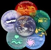 The Unique Spheres