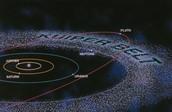 Where is The Kuiper Belt?