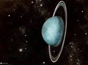 Location of Uranus