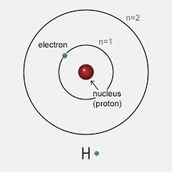 BOHR DIAGRAM OF HYDROGEN