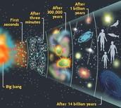 description of the big bang