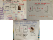 Kinder Science and Thinking Maps