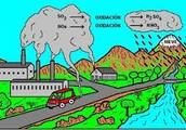 Somos Grupo Contra la Contaminación Ambiental