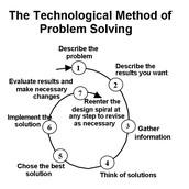 Stop 4: Problem Solving (a process)