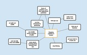 Popplet for pollution