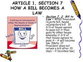 Article I, Section 7: A Bill Becomes a Law (Article Pictured Above)