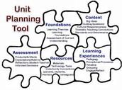Unit Lesson Plan