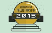 5 Presentation Predictions for 2015