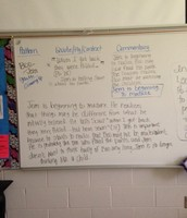 TKAM--Dialectical Journal Entries