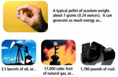 Comparison of Uranium to Fossil Fuel