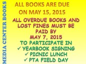Overdue books and fines: