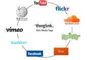 מה זה ThingLink ?