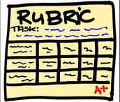 Use the rubric