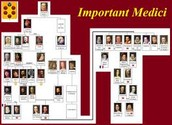 Medici Family Tree