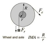 What is a wheel and axel?