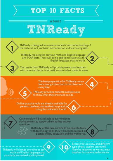 Are You TNReady? | Smore