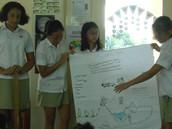 Explaining our fairground ride
