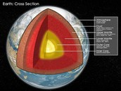 Features of the Mantle, Crust, and Core Pt. 2