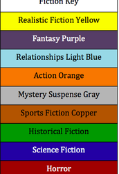 We Are Genrefied!  Browse the shelves by Mystery, Relationships, Action/Adventure, and more!
