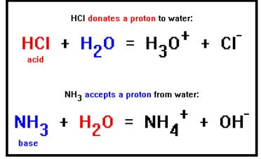 how to draw conjugate acid for a given base