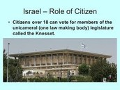 role of citizens