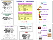 Unidad 2-2 Vocabulary