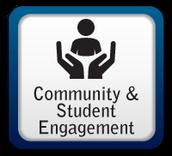 Parent and Student Surveys Update