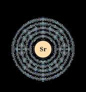 The atom Build