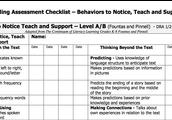 Reading Behavior Checklist by Level