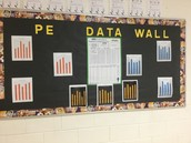 Data Wall in the Main Hallway