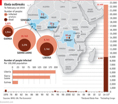 Ebola and Africa