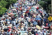 Population & Climate