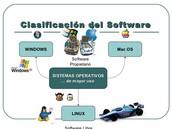 El software de aplicaciones.