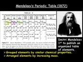 ~Mendeleev's periodic table~