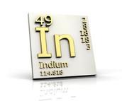 Element name & symbol