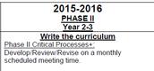MVR-III Summer Curriculum Days