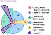 Sector models in European cities