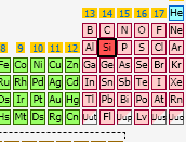 Where to find Silicon on the periodic table.