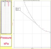 Logger Pro Graph