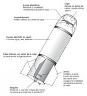 Cómo hacer un cohete de agua?