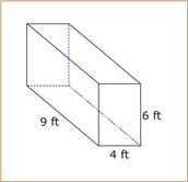 Surface area of a prism