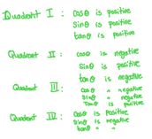 Conditions within each quadrant