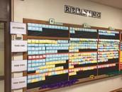 Longfellow MS Data Wall A Useful Tool