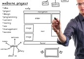 Web Style Tips for Making Skilled Web sites