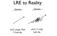 LRE to Reality