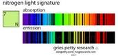 Nitrogen Light Spectrum