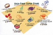 Ways to increase you fiber intake: