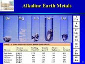 Metals and their basic Info