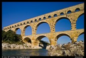How the Roman Aqueduct worked